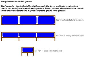 55 Gallon Raised Planters